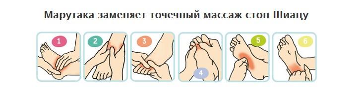 Массажер для ног MARUTAKA